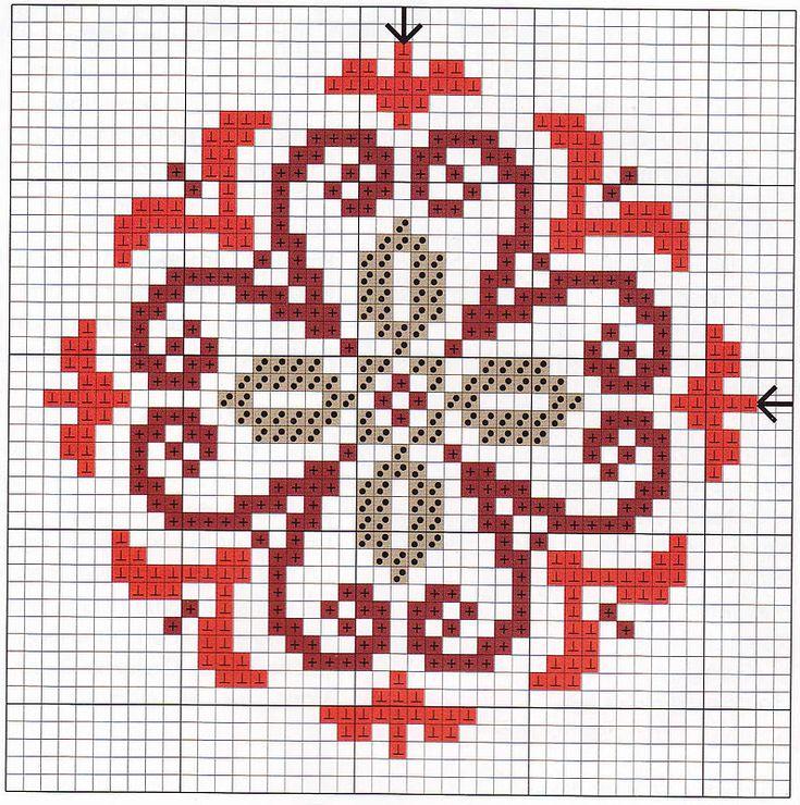 Knitting Cross Stitch Pattern : 1000+ images about Cross Stitch - free patterns on Pinterest Stitching, Fre...