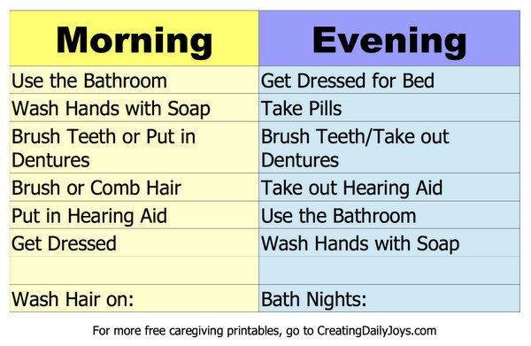5 Step Hygiene Routine For The Elderly And Easy On The Caregiver Hygiene Routine Elderly Care Caregiver