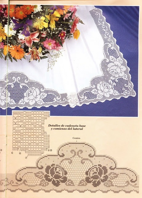 Tablecloth - barred and plate in crochet,