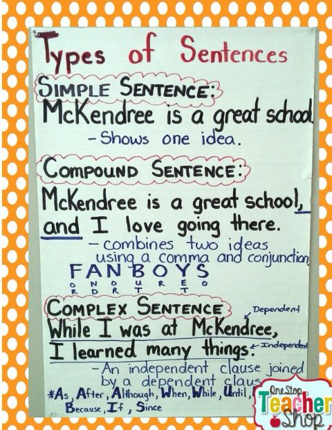 Extend Sentences by Using a Range of Conjunctions Lesson Ideas and Resource Pack