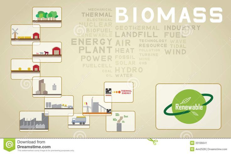 03 Biomass Icon Download From Over 41 Million High Quality Stock