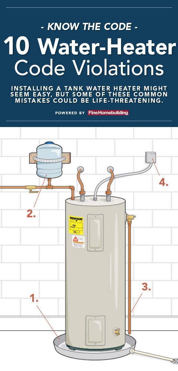 Top 10 Water Heater Code Violations In 2020 Water Heater Water Heater Maintenance Heater