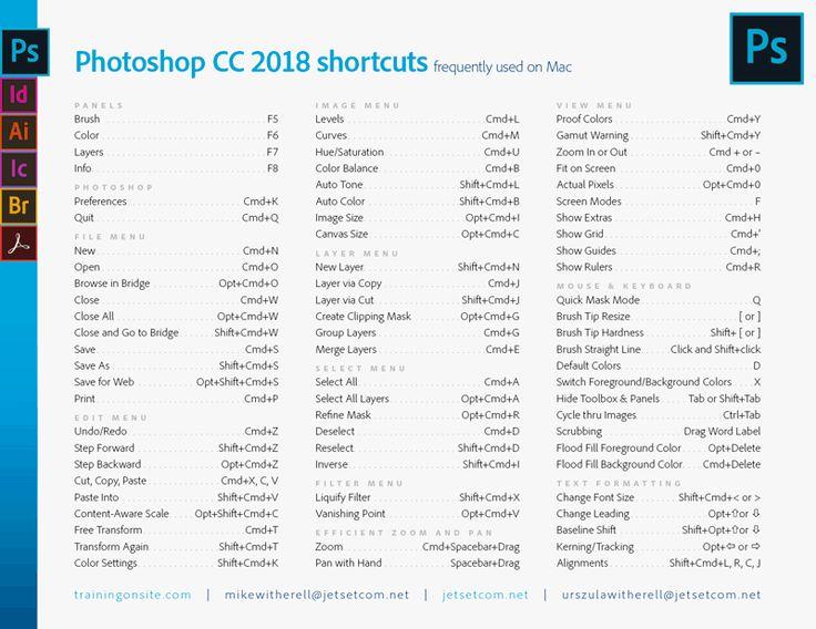 cc 2018 shortcuts website,