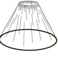 How to make a hoop skirt using a hula hoop.                                                                                                                                                     More