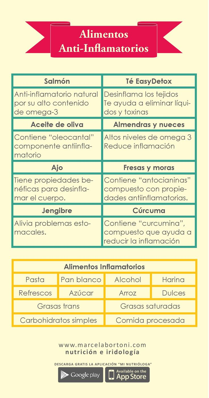 Alimentos Anti-inflamatorios