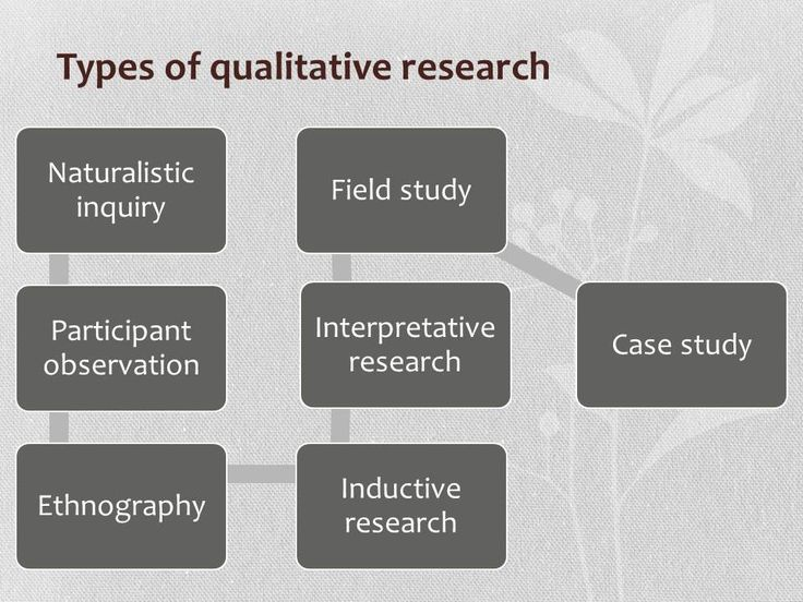 types of case study research The author argues in favor of both case study research as a research strategy and qualitative content analysis as a identifies three types of case studies.