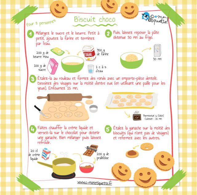 17 meilleures id es propos de recettes pour enfant sur - Livres de cuisine pour enfants ...