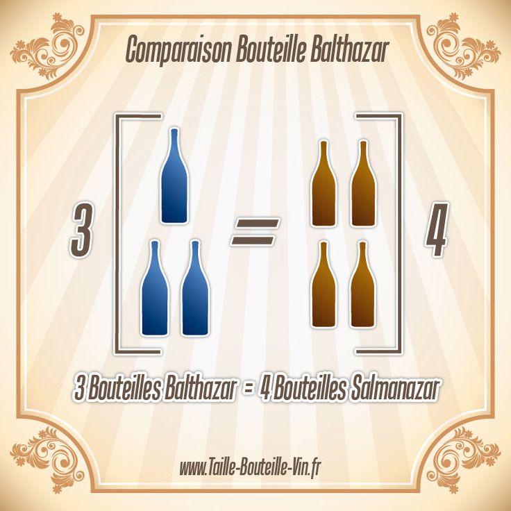 Comparaison entre la bouteille balthazar et salmanazar