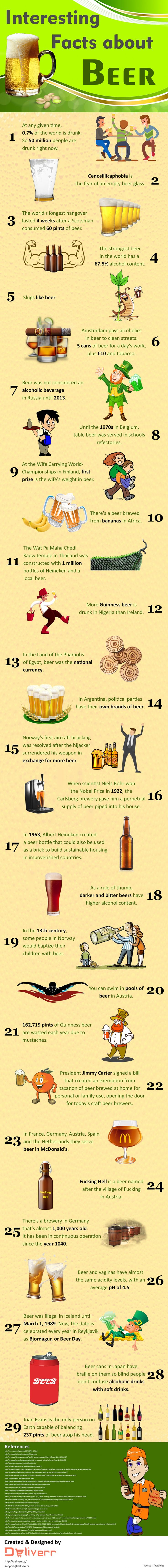 Beer is good, beer is great, beer is ancient! The history of beer dates back to B.C! Beer started to be produced when the nomad lifestyle became less popular and people started to settle into farming. Beer in it's early days was described as a gift from the gods and was drank through a straw! Beer's history can be found all over the globe - even the church was involved in beer brewing! Check out our infographic to learn more about everyone's favourite drink. #Interesting_Facts #Facts #Beer