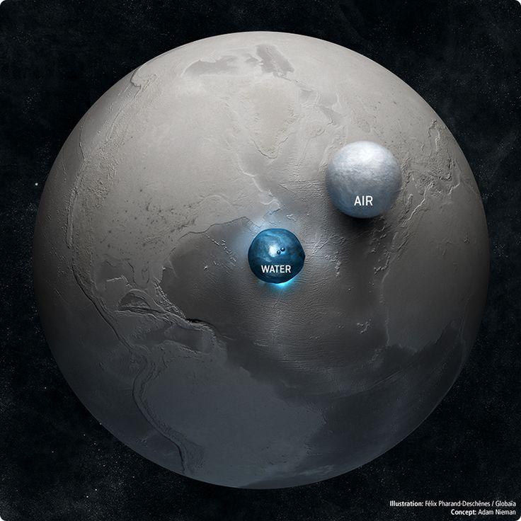 Estas esferas reúnem toda a água e ar da Terra