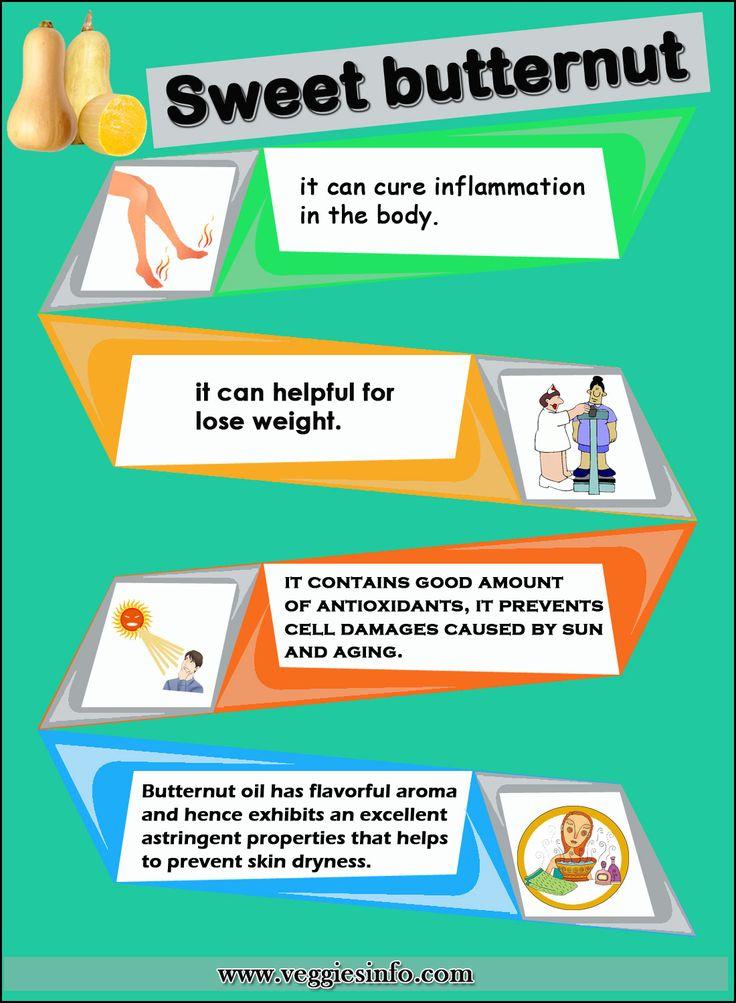 Sweet Butternut Health Summary & Nutrition Benefits   Veggiesinfo #Butternut #Sweet #Health #summary #nutsandseeds #nutrition #benefits #veggies #veggiesinfo #medicine #nuts http://veggiesinfo.com/butter-nut-nutrition-benefits/