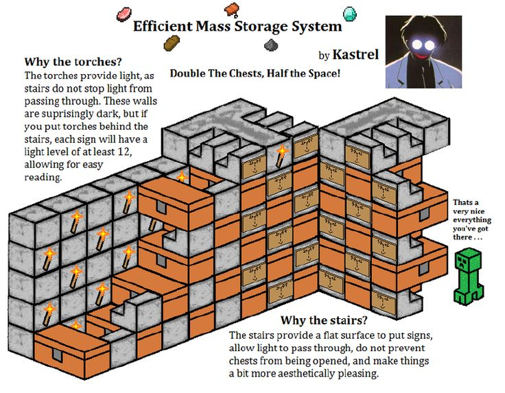 Storage minecraft build ideas pinterest minecraft for Minecraft base blueprints
