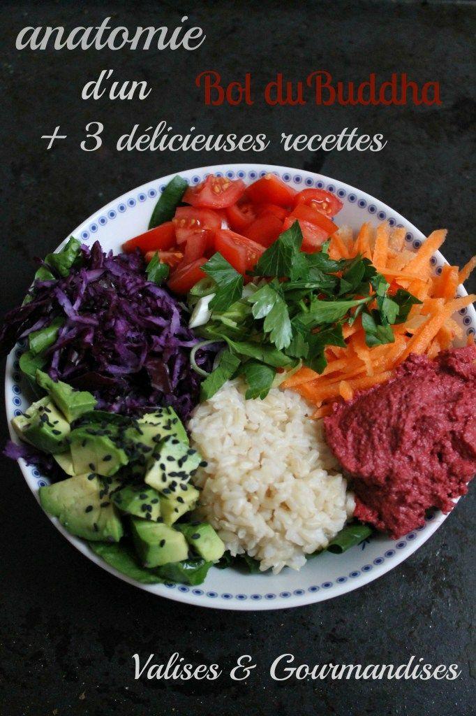 anatomie d'un bol du buddha + 3 recettes délicieuses - www.valisesetgourmandises.com