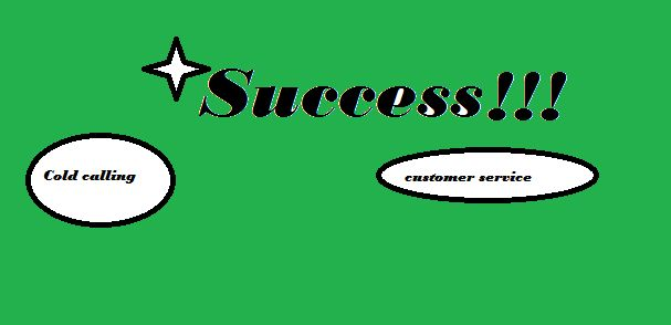 becoming successful a good business strategy 24022006  business, business success - what successful businesses have  business strategy  a good business plan defines and drives the activities and.