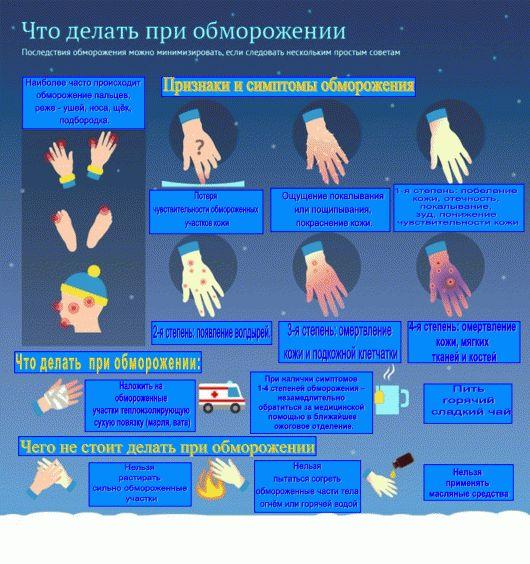 Что делать при обморожении? http://indexmed.net/blog/fabrica_salutis/1562.html