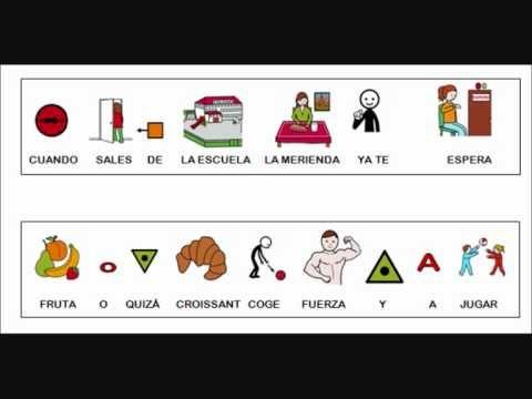 """CANCIONES - """"Las comidas del día"""".  Canción para aprender las rutinas de la comida, adaptada con pictogramas de ARASAAC."""