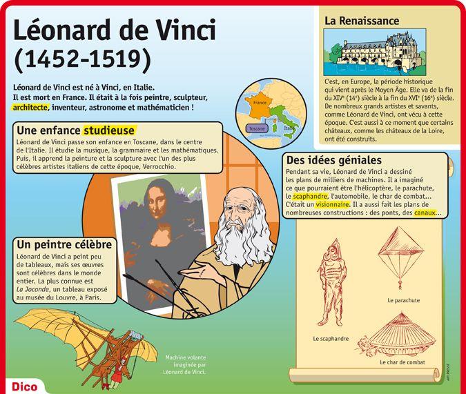 Fiche exposés : Léonard de Vinci (1452-1519)