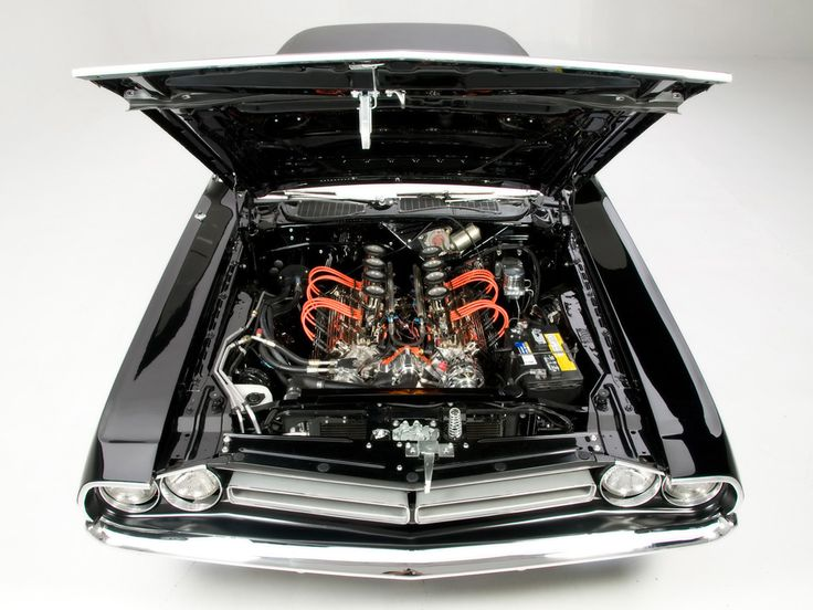 Muscle Car Engines The Hottest Muscle Cars In The World The