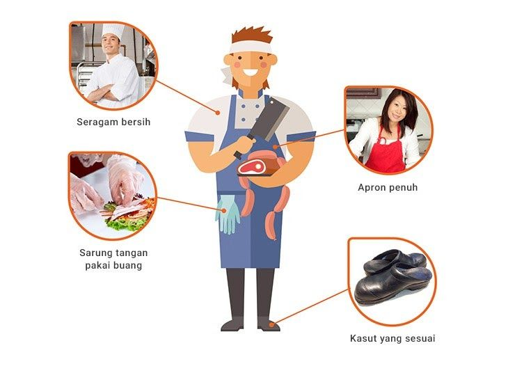 Gambar Masjid Kartun Mudah Tip Kebersihan Diri Untuk Keselamatan Di Dapur Unilever Food Solutions 5 Cara Membuat Stiker Di 2020 Kartun Gambar Menggambar Karikatur