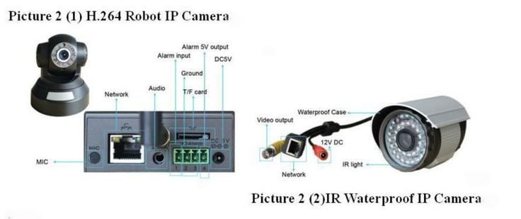wireless security systems ip surveillance camera outdoor security ... Protect your family, friends and business. See the newest technology on Wireless surveillance system at hiddenwirelesssecuritycameras.com