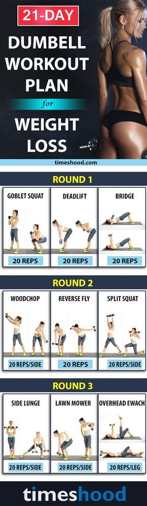 Full body workout at home workout at home full body