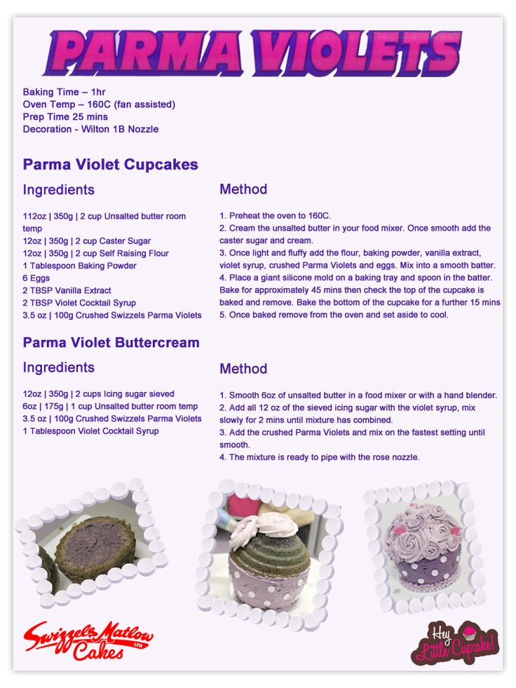Blog - Cake Recipe - Parma Violets