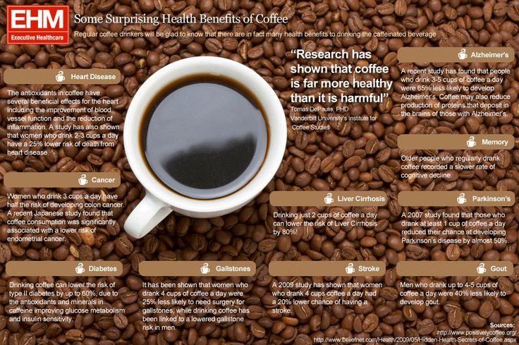 Some Surprising Health Benefits Of Coffee. #Infographic #coffee #health #heart #disease #Alzheimer #antioxidant #cancer #inflammation #diabetes #insuline #caffeine #metabolism #liver #cirrhosis #stroke #memory #brain #protein #cognitive #CognitiveDecline #Parkinson #gout