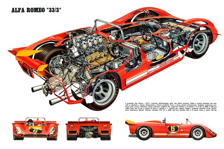 prototype Alfa Romeo 33/3 cutaway drawing