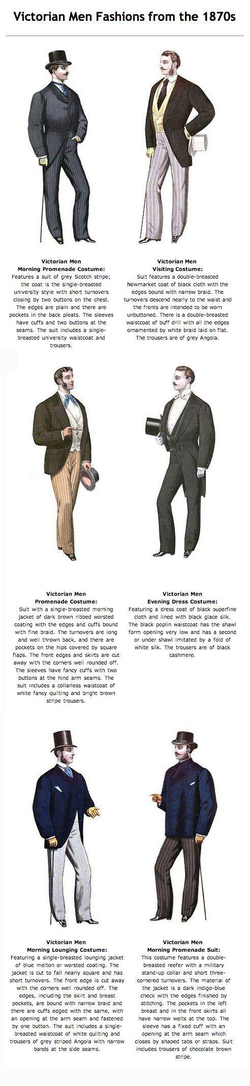 Victorian Mens' fashion www.victoriana.com/victorianmen/victorianmen.html:
