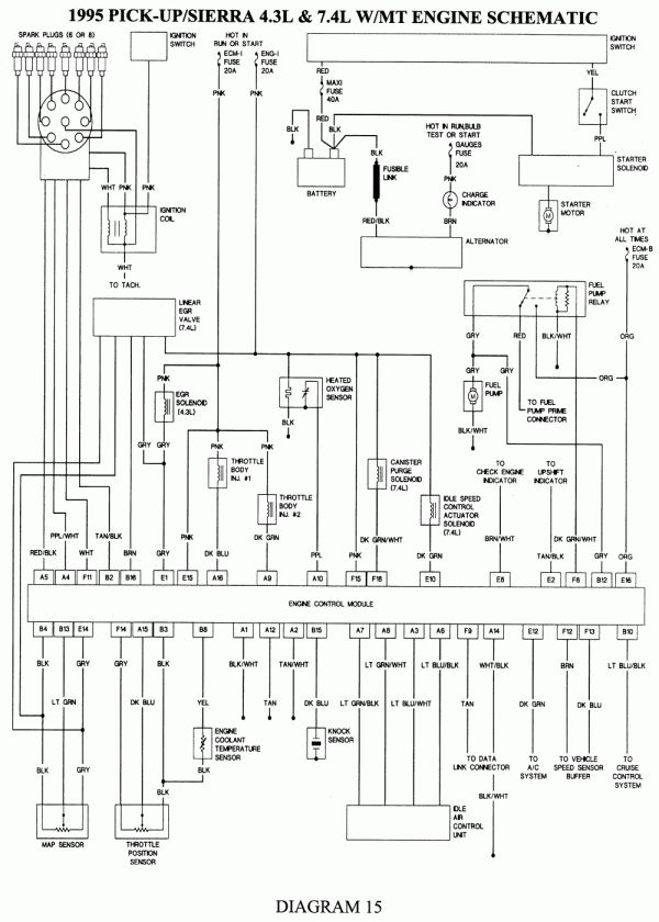 17 1995 Chevy Truck Alternator Wiring Diagram Truck Diagram In
