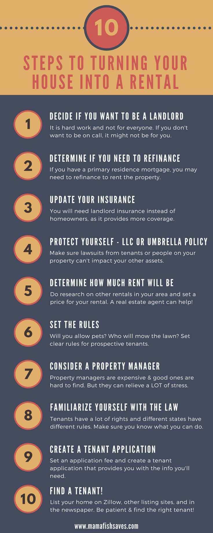 All You Need To Know About How To Rent Your Home Being A Landlord Renting Out Your House Renting A House