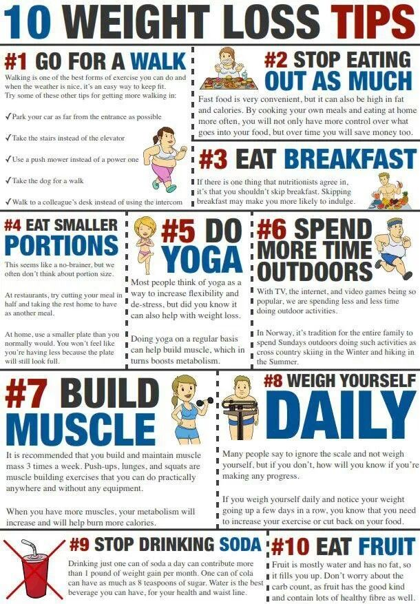 These are good tips except for #8...I really dont believe in weighing yourself daily. Your weight fluctuates hourly due to activity, food and water intake, and other factors. Daily weigh ins may discourage more than help IMHO