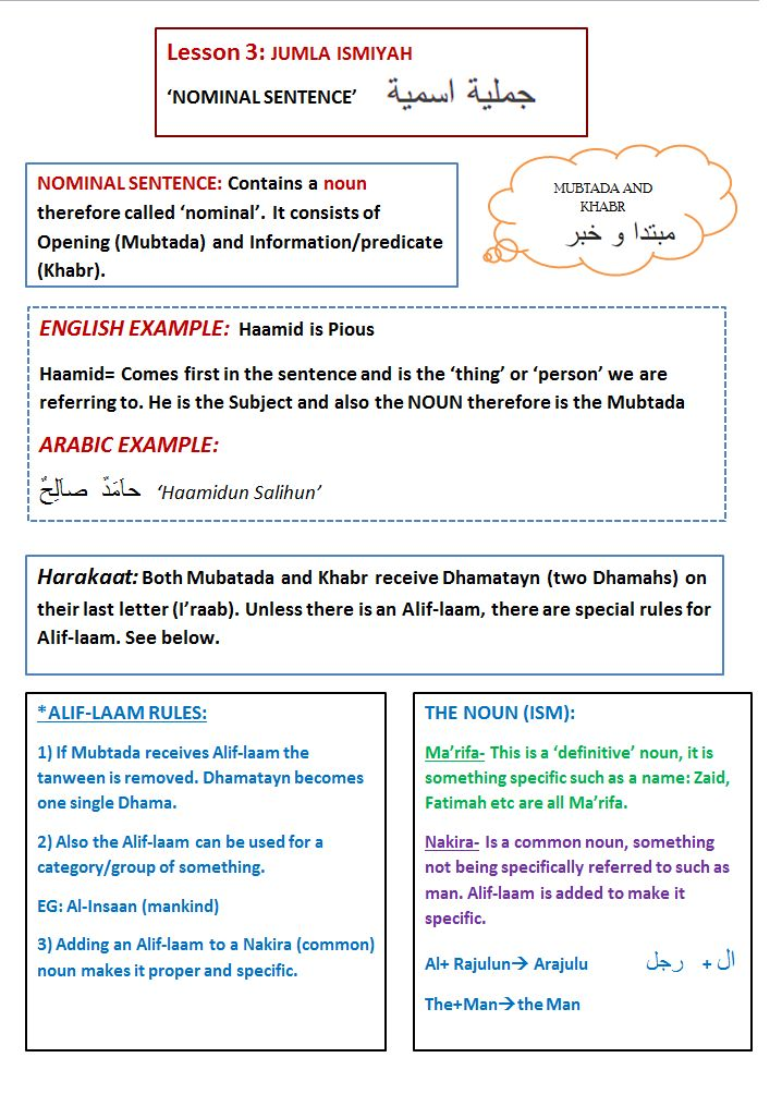 language and grammar notes This site because it can really help me learn the language that i have been  trying  i have seen grammar notes on the ipad version, so i think they will  probably.