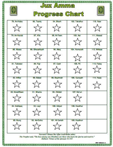 juz amma kids quraan progress chart homeschool islam