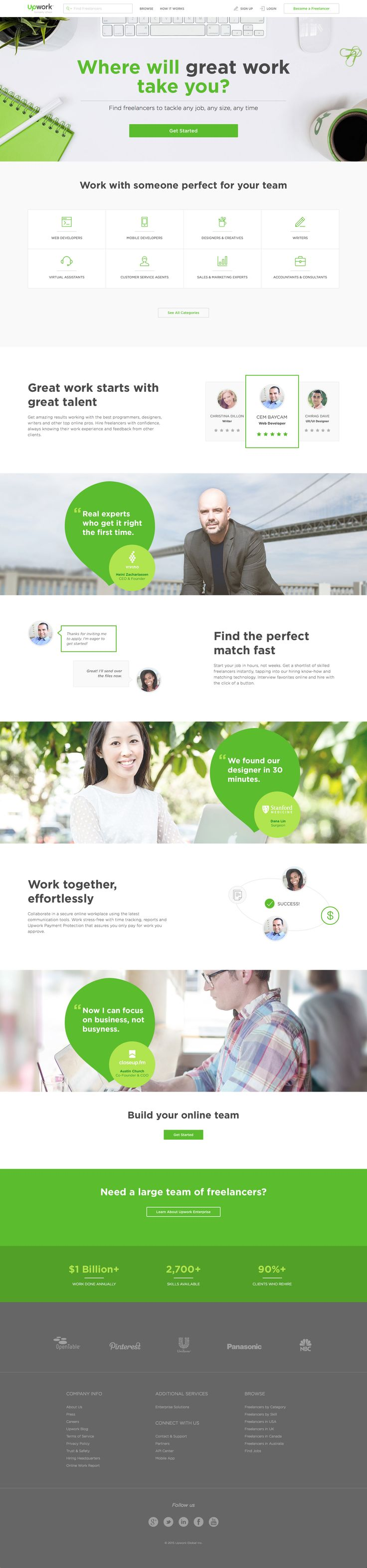 Upwork Home Page 09-25-2015