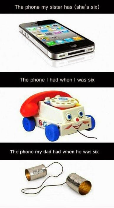 The phone we have when we were six.