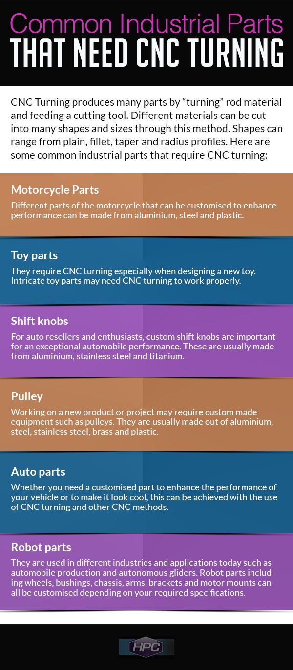 30 best cnc turning images on pinterest lathe turning and wood infographic here are some cpmmon industrial parts that need cncturning fandeluxe Choice Image