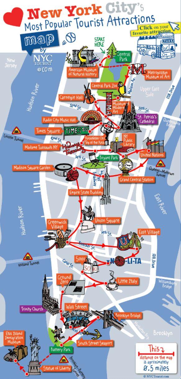 Mapa dos principais pontos turísticos
