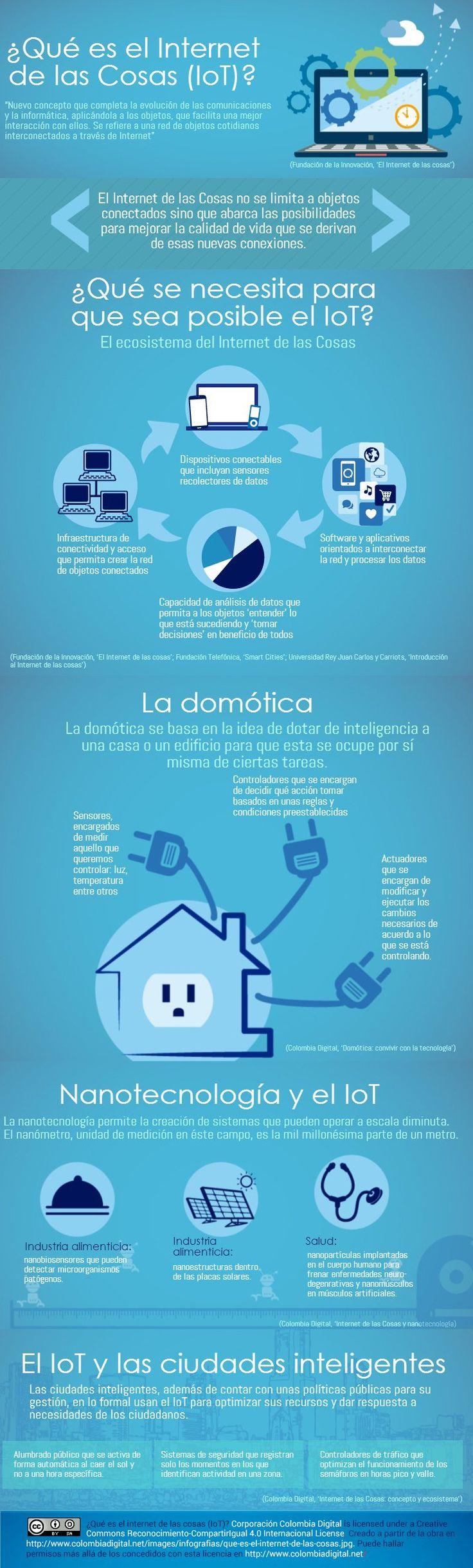 Hola: Una infografía sobre qué es Internet de las Cosas. Vía Un saludo