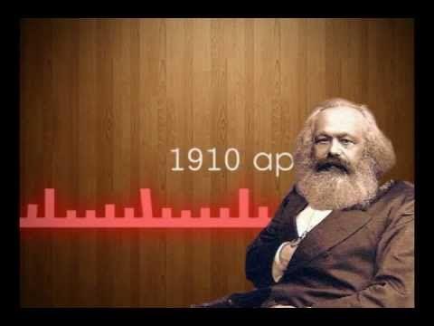 principales sociologos clasicos y sus teorias UNIDAD UNO - YouTube