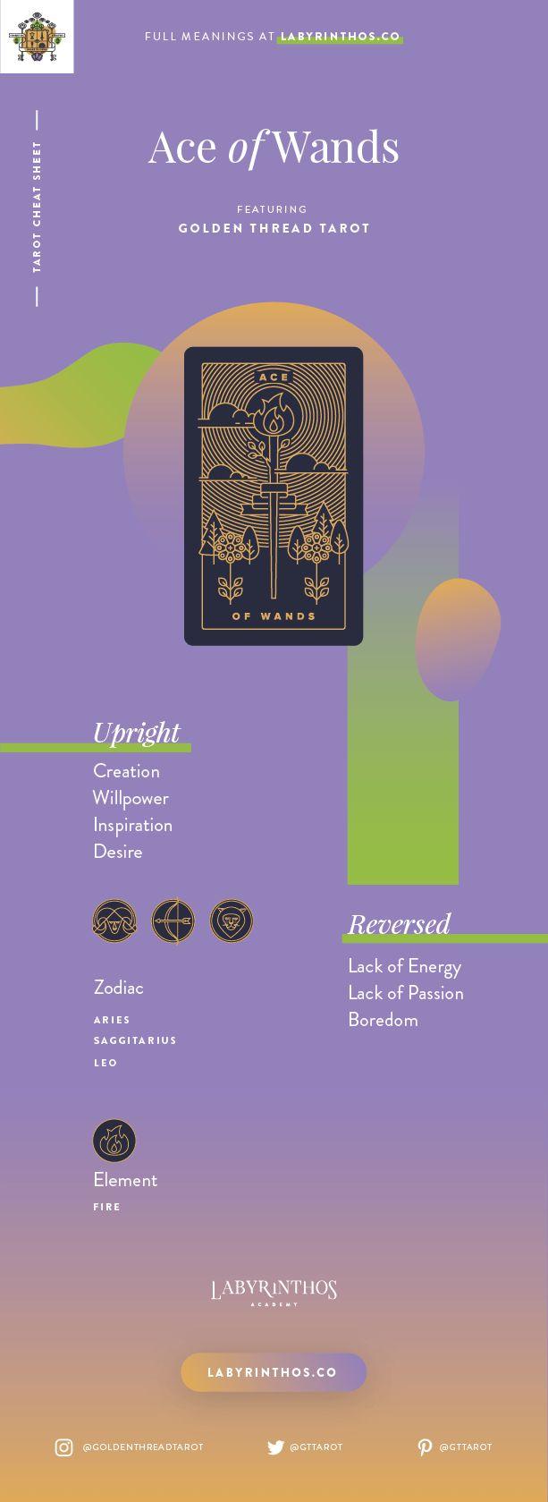 Ace of Wands Meaning - Tarot Card Meanings Cheat Sheet. Art from Golden Thread Tarot.