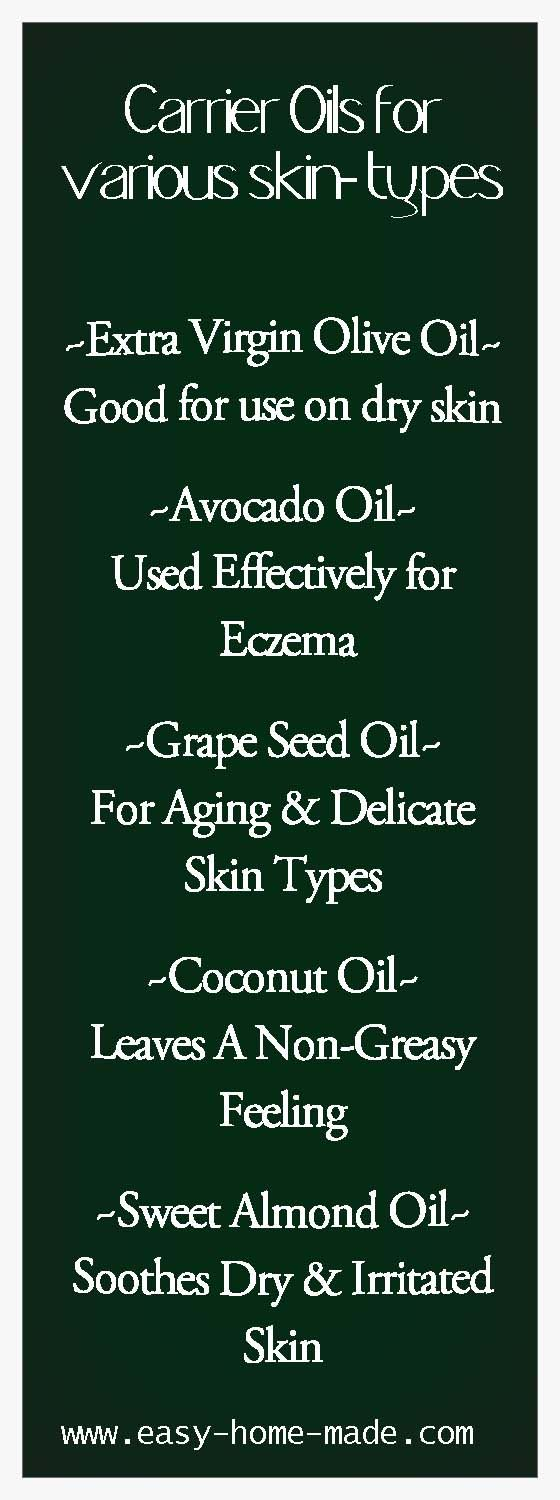 Where to apply the essential oils..