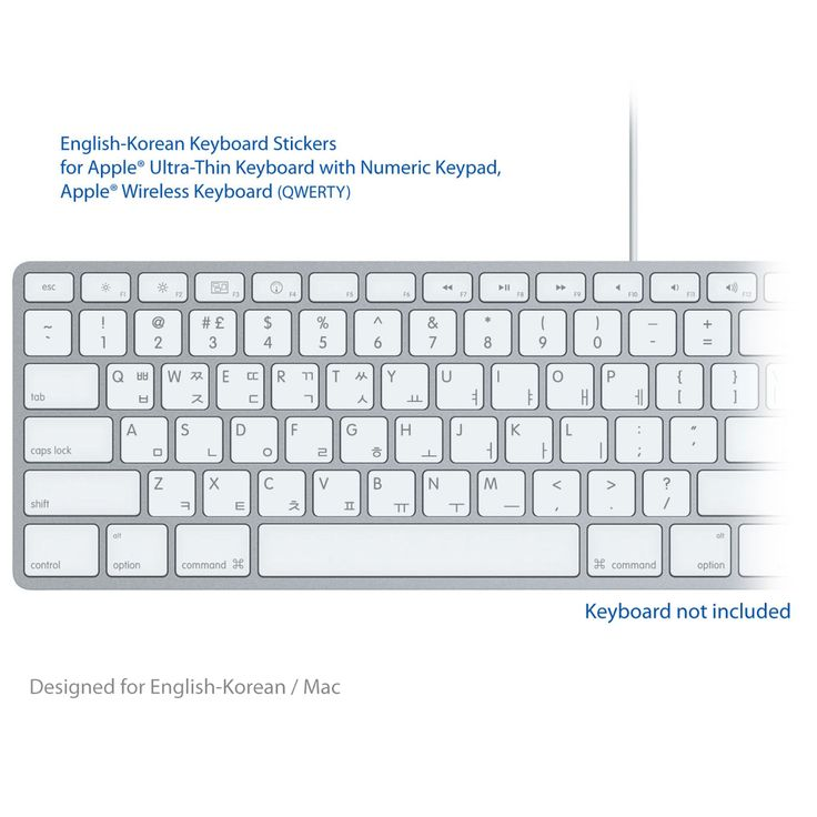 51 best DesignKey Keyboard Shortcut Labels images on