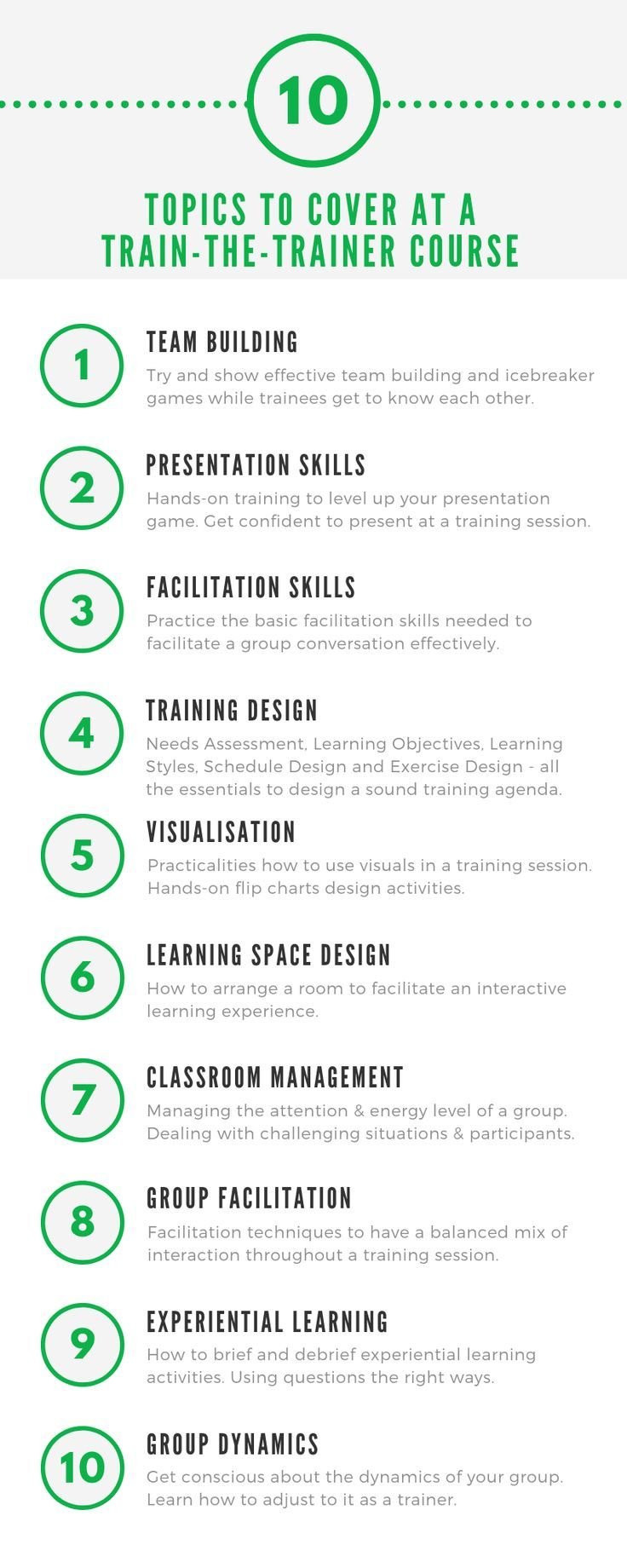 Train The Trainer Course A Complete Design Guide With Examples