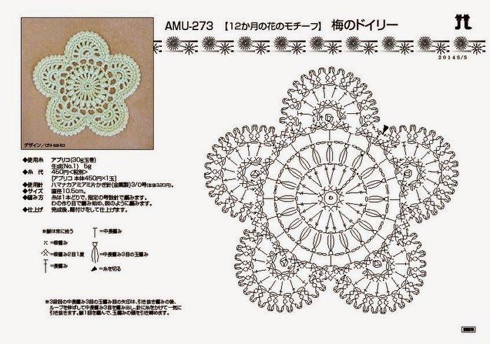 Crochet and arts: crochet motifs