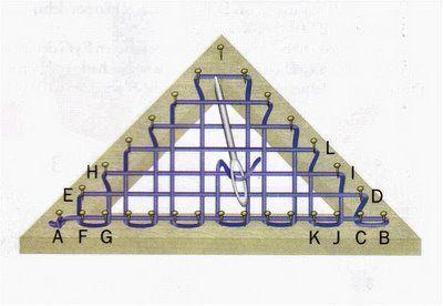Basic triangular loom stitch ♥LLKT♥  Estrellitas y Duendes Telar y Tapiz: TELAR TRIANGULAR: PRIMEROS PASOS