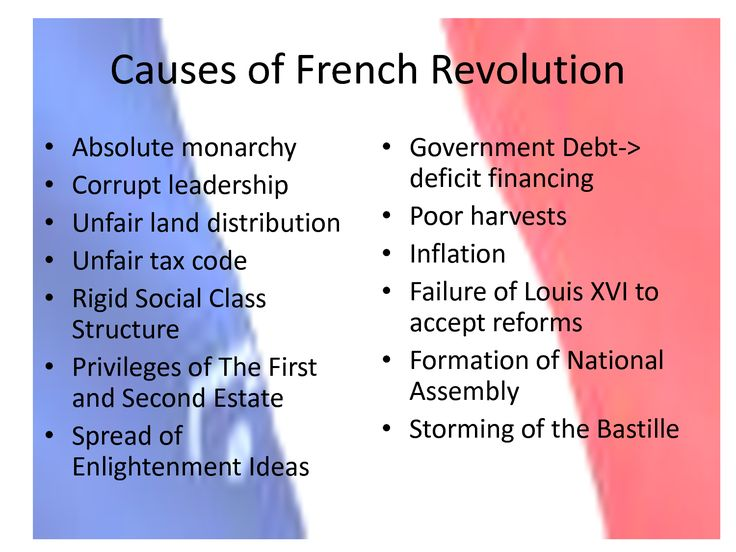 french revolution introduction in essay Writing essays in french cheat sheet from jam useful expressions to help structure your a level french essay.