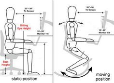 Review of the best ergonomic chairs.