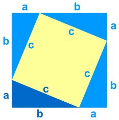 Squares and Triangles - proof of Pythagorean Theorem using algebra.