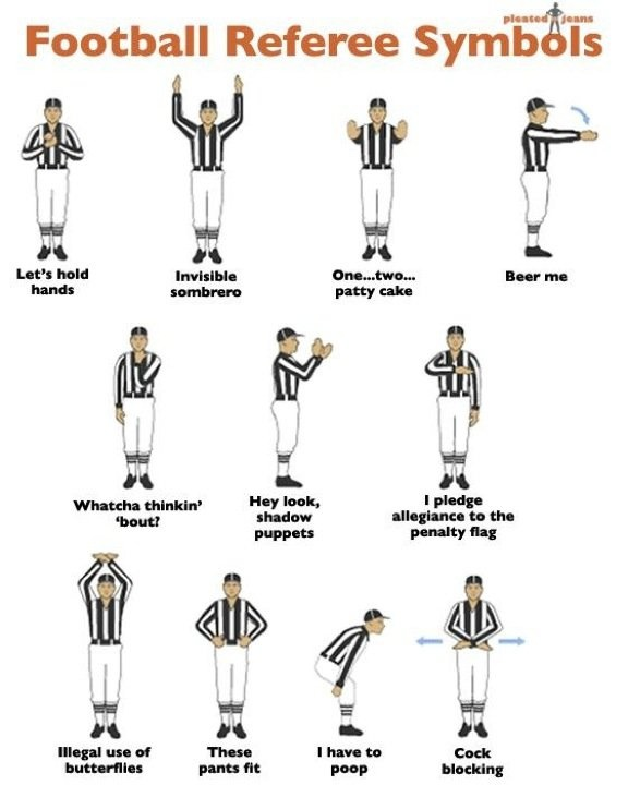 What the football referees really are saying